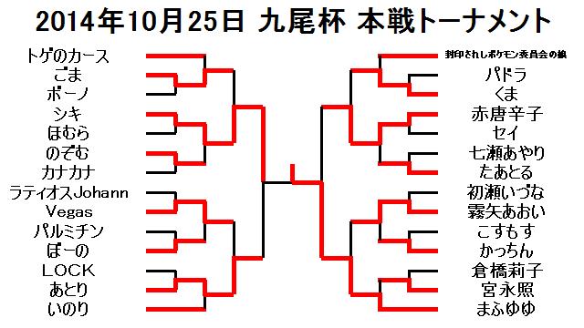 2014年10月25日九尾杯本戦トーナメント