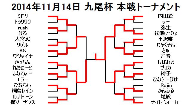 2014年11月14日九尾杯本戦トーナメント