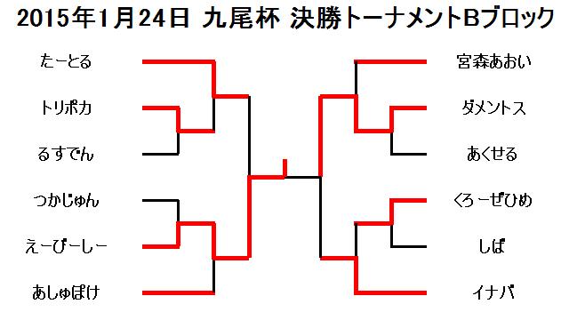 2015年1月24日九尾杯決勝トーナメントBブロック