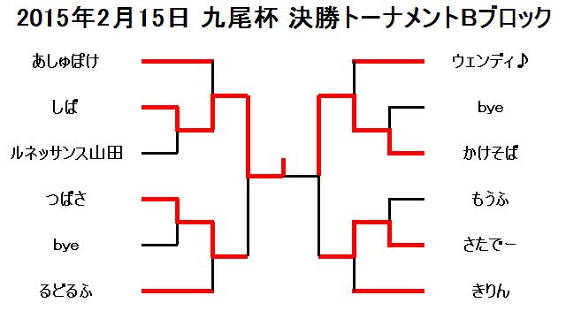 2015年2月15日九尾杯決勝トーナメントBブロック