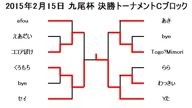 2015年2月15日九尾杯決勝トーナメントCブロック