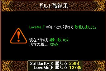 RedStone 15.06.28 結果