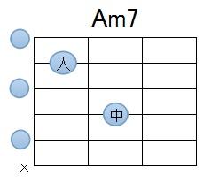 Am7コード
