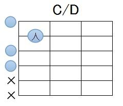 ConDコード