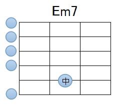 Em7コード
