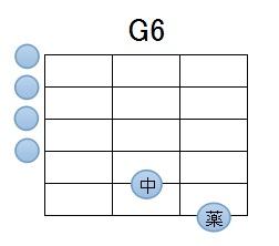 G6コード