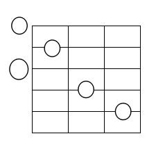 Cのコードダイアグラム
