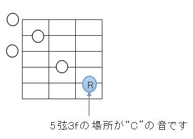 ルートの音2