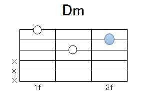 Dmコード