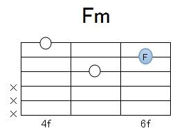 Fmコード