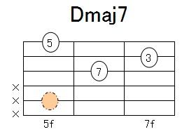 Dmaj7コード