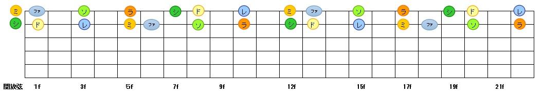 12弦指板図