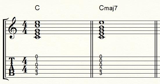 CとCmaj7