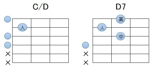 ConDD7.jpg