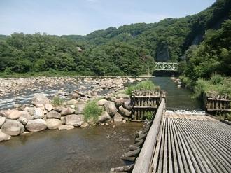 簗と利根川