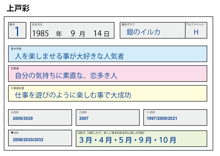 01上戸彩