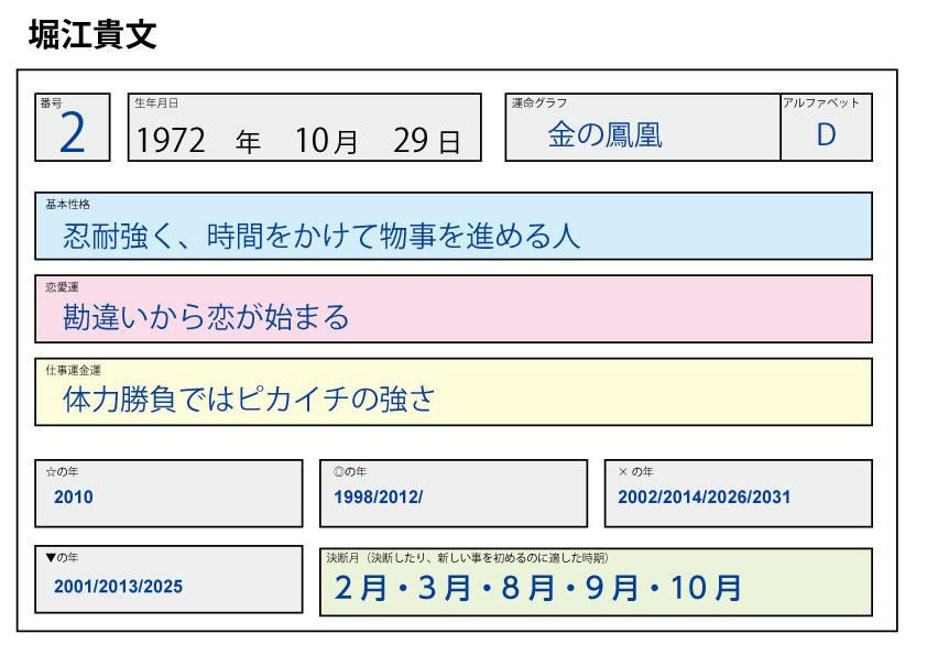 02堀江貴文