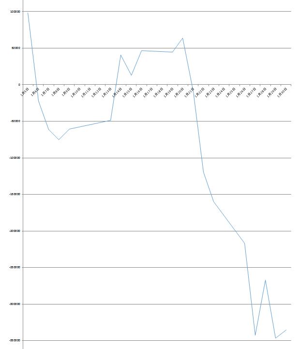 15_01グラフ