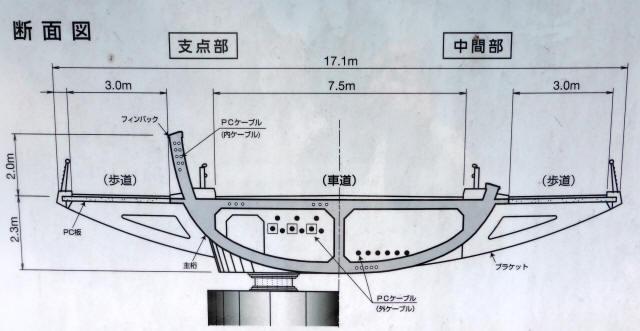各務原大橋4