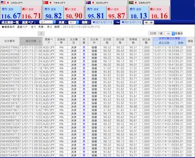2015::15トラリピ結果