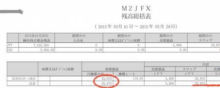 M2J2015:2月トラリピ結果