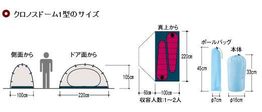 クロノスドーム1型のサイズ