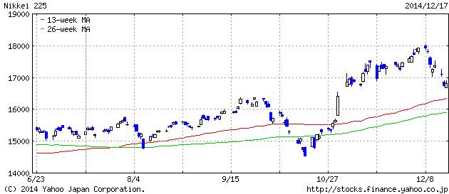 2014-12-17 nikkei