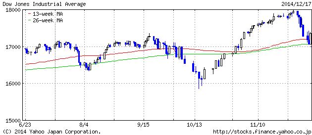 2014-12-17 dau