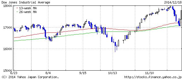 2014-12-18 dau