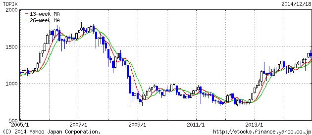 2014-12-18 topix 2