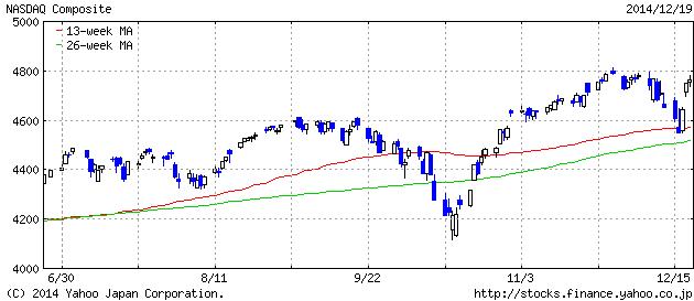 2014-12-19 nasu