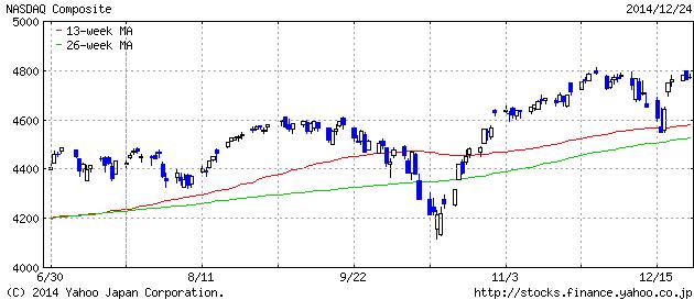 2014-12-24 nasu