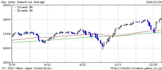 2014-12-25 dau