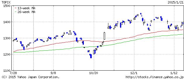 2015-1-21topix.png