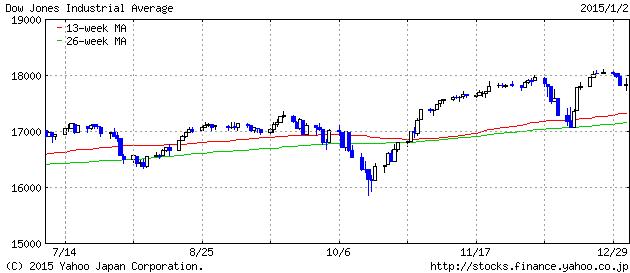 2014-12-30 dau