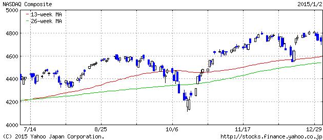 2014-12-30 nasu