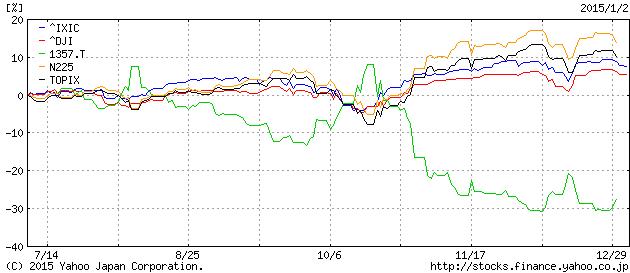 2014-12-30 hikaku