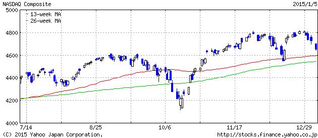 2015-1-05 nasu
