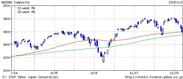 2015-1-06 nasu