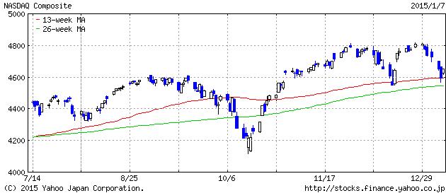 2015-1-08 nasu