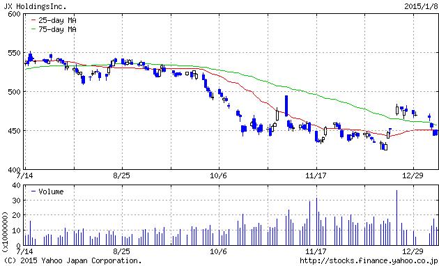 2014-1-09 JX
