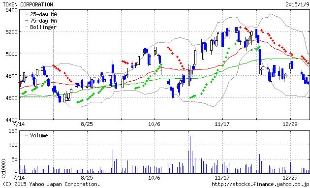 2015-1-09 1766