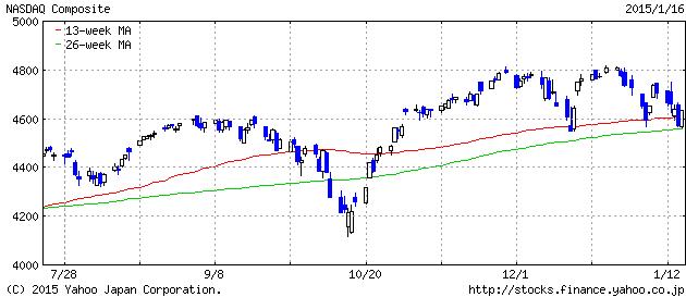 2015-1-16 nasu