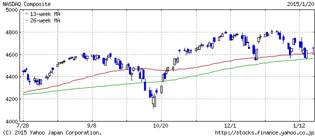 2015-1-21 nasu