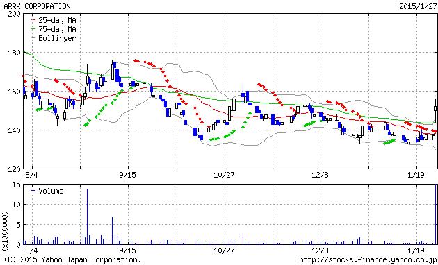 2015-1-27 7873