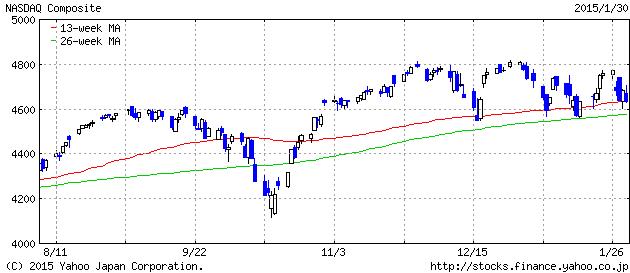 2015-1-30 nasu