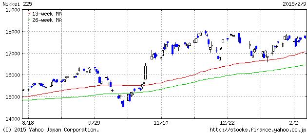 2015-2-10 nikkei