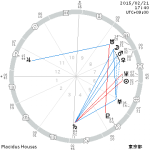 chart_201502211740.png