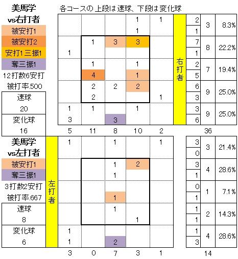 20150712DATA05.jpg