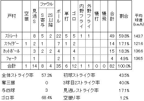 20150721DATA03.jpg